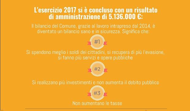 IL 2017 RACCONTATO DAL BILANCIO